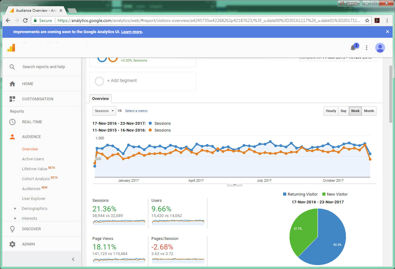 Google Analytics Sample